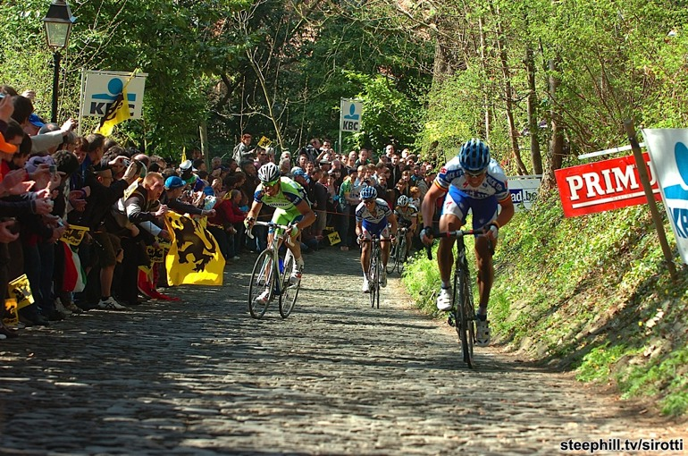 Tour Of Flanders  Results
