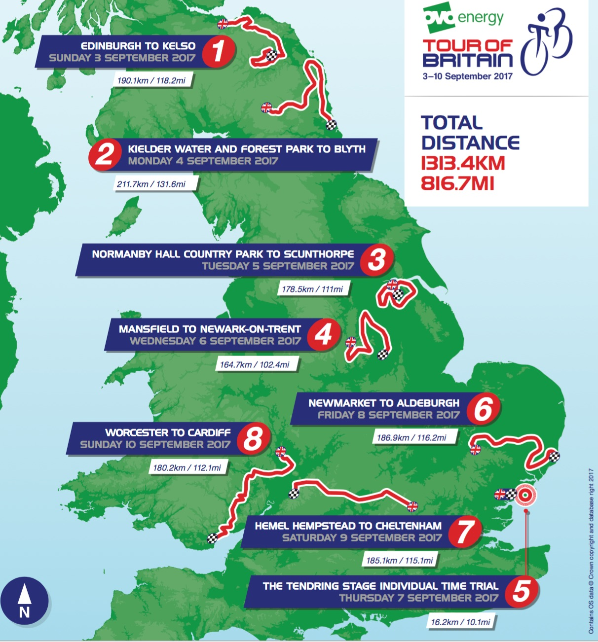 Cycling Tour Britain Tv Coverage