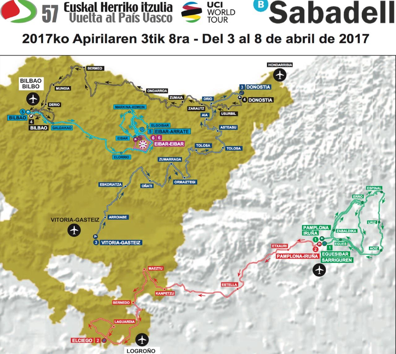 Vuelta Al Pais Vasco