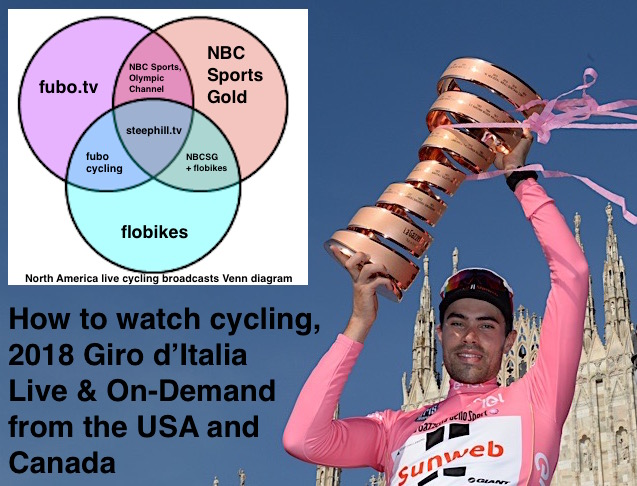 How to legitimately watch the 2019 Giro d'Italia Live and other