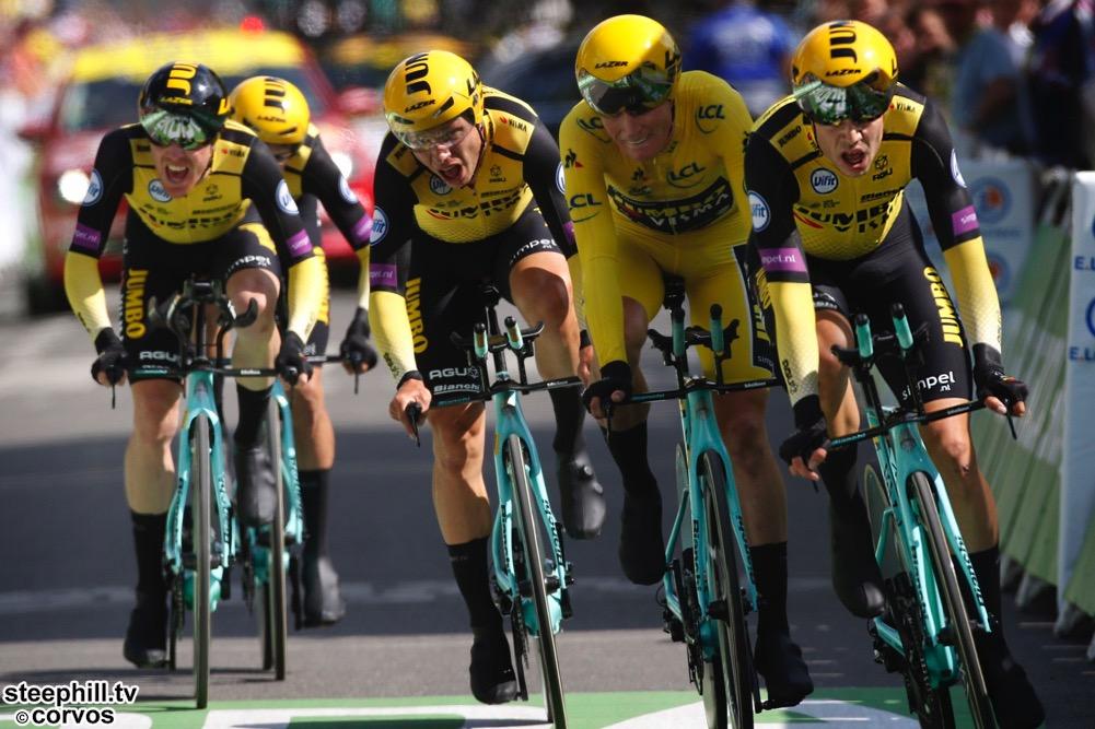2019 Tour de France Live Video...