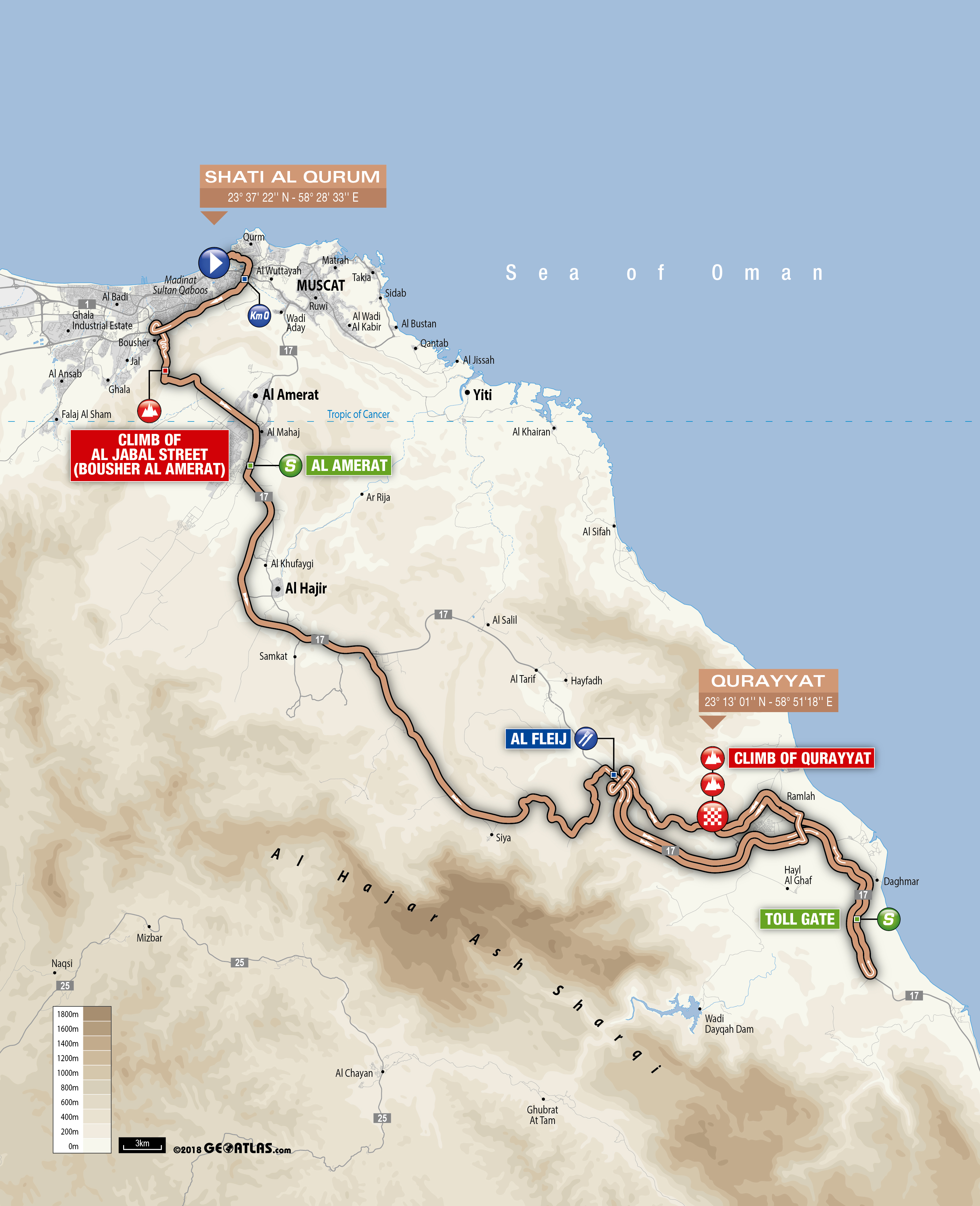 2019 Tour of Oman Live, Video, Route, Teams, Results, Photos, TV