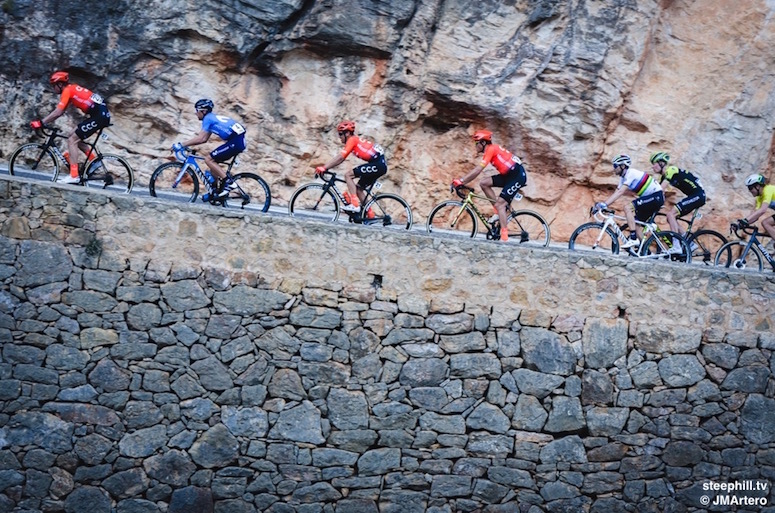 News and Updates for Vuelta a Andalucía 2019
